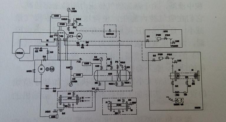 滑动轴承螺杆压缩机油气路循环原理图