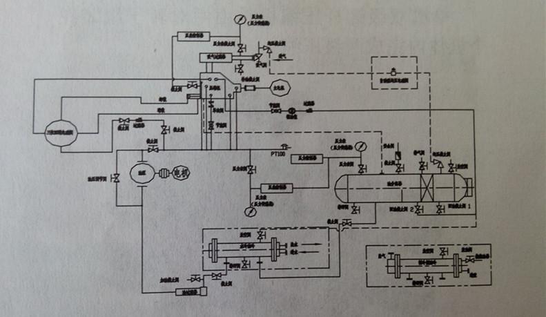 冷库设备双级配搭低压级螺杆机压缩机油气路循环原理