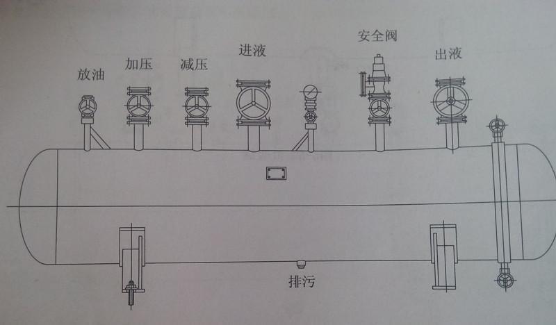氨制冷系统冷库设备压力容器排液桶