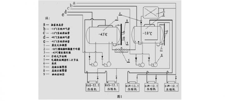 五台水泵接线图纸